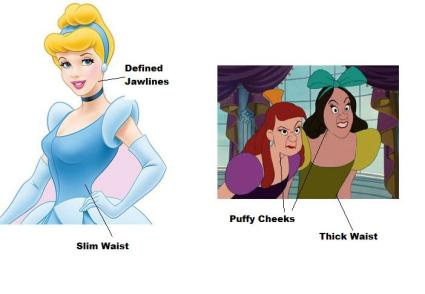 Cinderella vs. Wicked Step Sisters
